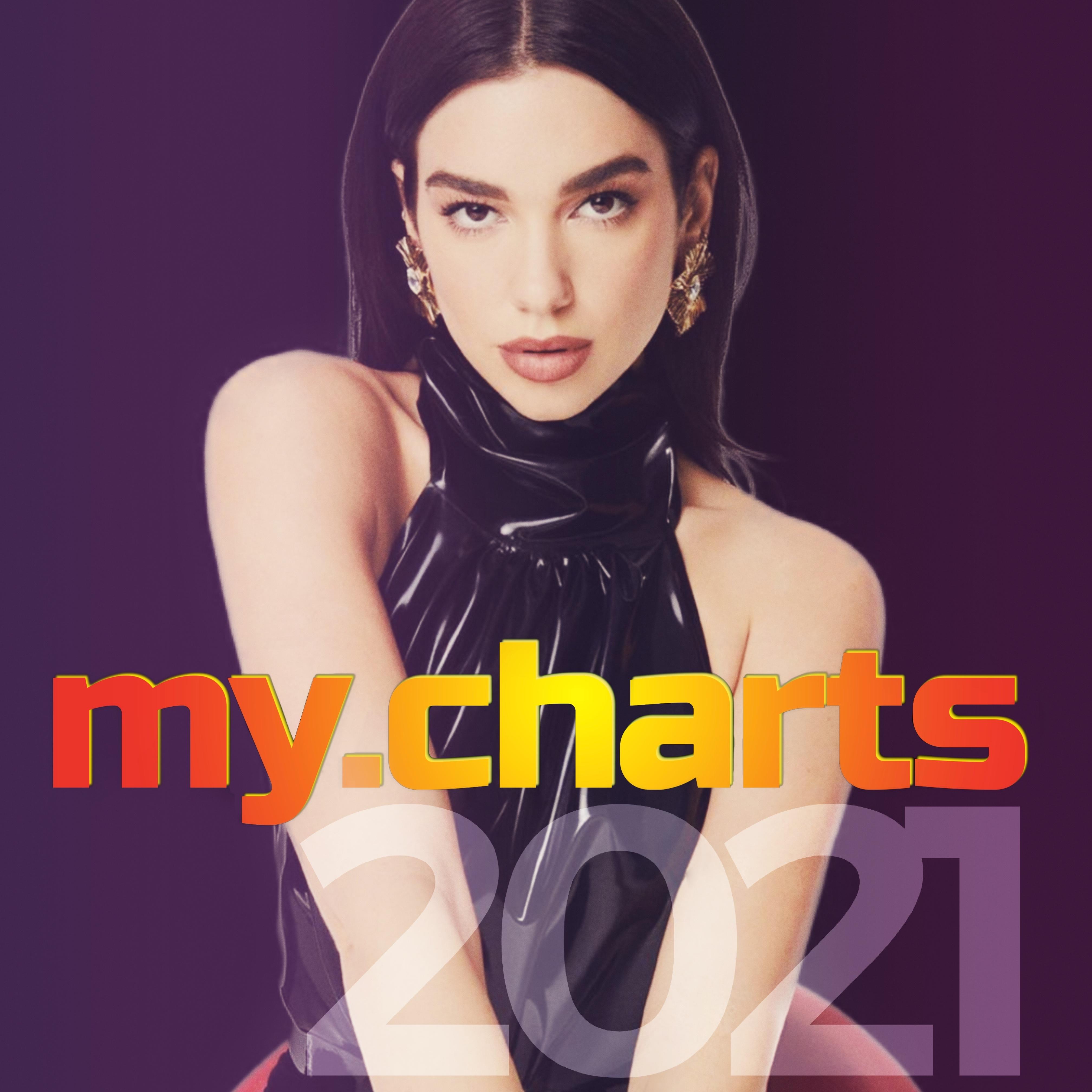 Charts 2021 Image